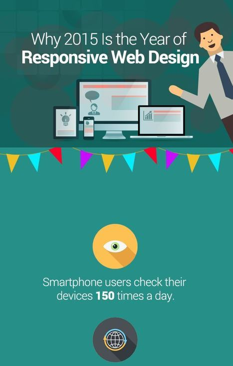 Why 2015 is the Year of Responsive Web Design | digital marketing strategy | Scoop.it