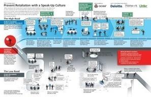 Illustration - Prevent Retaliation with a Speak-Up Culture - OCEG | Corporate Governance | Scoop.it