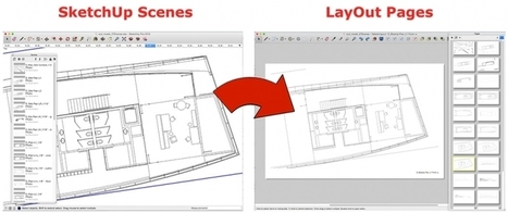 The ABC's of LayOut's C API | SketchUp | Scoop.it
