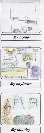 Luna students' room: Daiya writes & draws about his home | Young Learners of English | Scoop.it