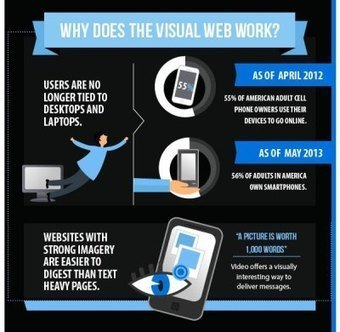 Visual content is king | Data Visualization | Scoop.it