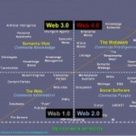 [synthèse] Du web 1.0 au web 4.0: l'évolution du web depuis 1990. | Beyond Web and Marketing 3.0 | Scoop.it