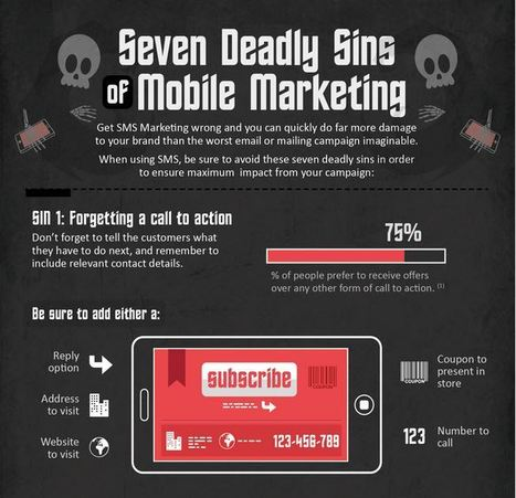 Seven Deadly Sins of Mobile Marketing (Infographic) - Business 2 Community | Ayantek's Mobile Marketing Digest | Scoop.it