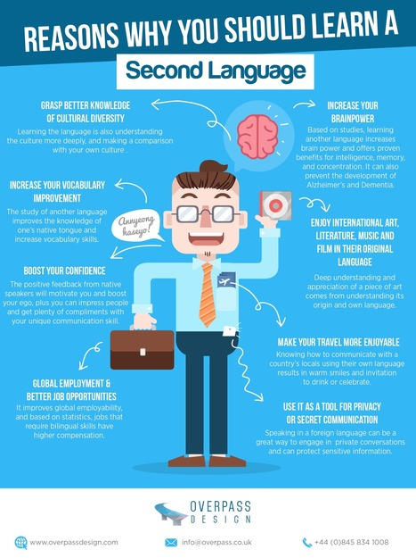 Why You Should Learn a Second Language Infographic - e-Learning Infographics | Pedalogica: educación y TIC | Scoop.it