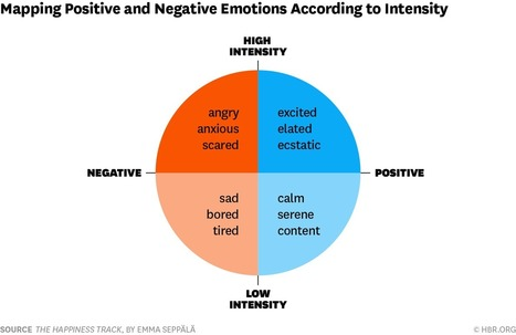 Your High-Intensity Feelings May Be Tiring You Out | Emotional Wisdom | Scoop.it