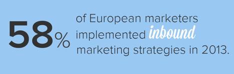 Inbound marketing : définition | Institut de l'Inbound Marketing | Scoop.it