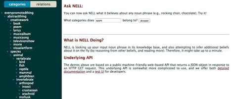 Hands On: NELL — Never Ending Language Learner - h+ Magazine   R, SAS, SPSS ,Big data, JSON and anything a Predictive Analyst Needs   Scoop.it