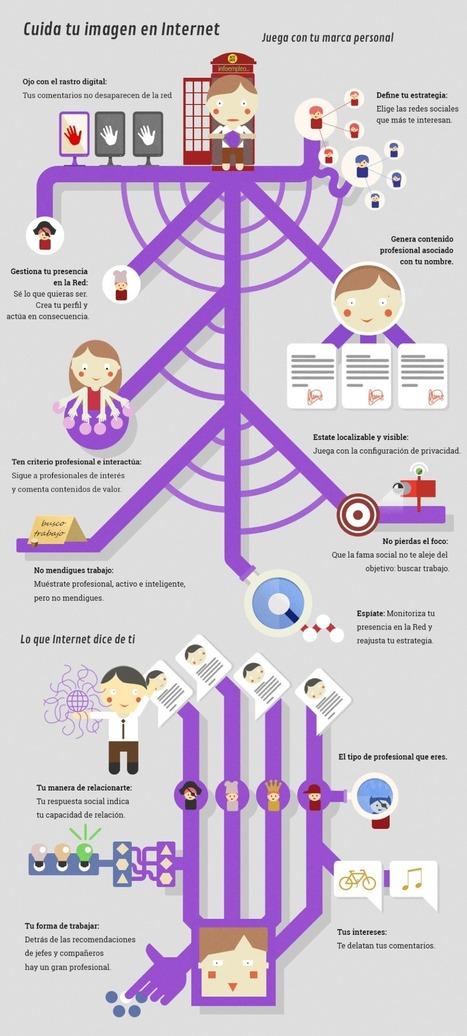Cuida tu imagen en Internet | Innovación Educativa en TIC | Scoop.it