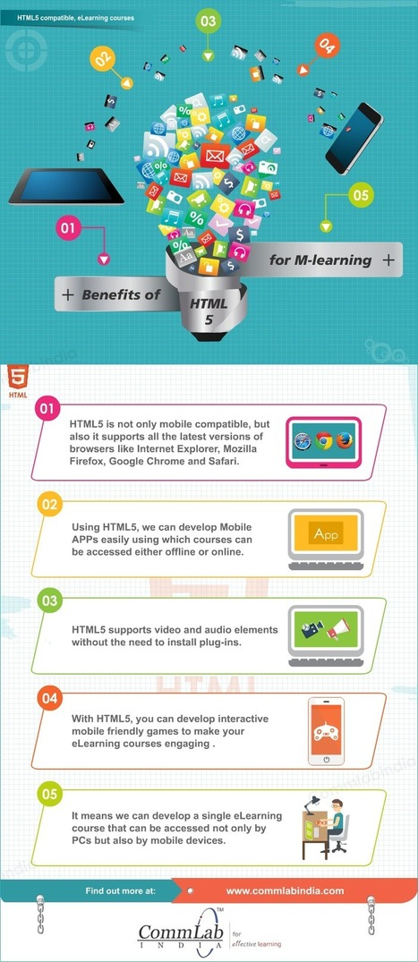 Benefits of Using HTML5 for M-learning – An Infographic | Mobile Learning and Performance Support Systems | Scoop.it