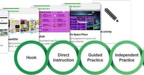 Facilitate Interactive Learning Adventures Using Thinglink, Hyperdocs and App Flows | Edtech PK-12 | Scoop.it