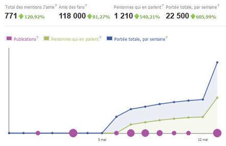Lozère Nouvelle Vie : lancement réussi | Lozère et Développement Economique | Scoop.it