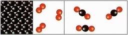 Tout sur les réactions chimiques « E.S.C Jeanne d'arc, LP St agnès || Sciences physiques | Math physique college | Scoop.it