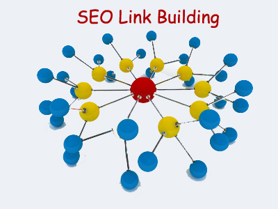 Quick Tips for Building Backlinks for Website | Organic SEO Ranks | Scoop.it