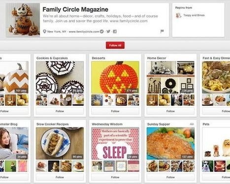 25 Best Pinterest Boards for Hosts - The Daily Meal | Business Strategy | Scoop.it