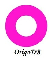 OrigoDB - The In-Memory Database Toolkit for Mono/.NET   SPEC INDIA   SPEC INDIA   Software Development Outsourcing   Mobile Application Development   Scoop.it
