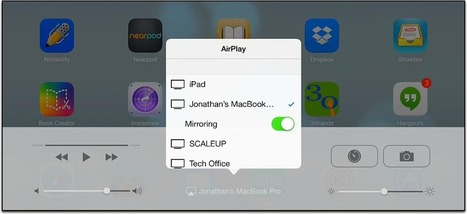 An Educator's Guide to AirPlay on iPads and Macs | Web 2.0 Tools | Scoop.it