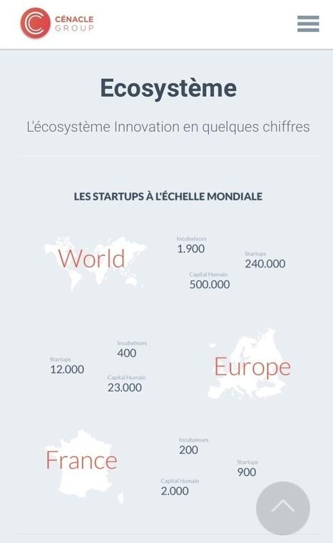 Dans quel monde vit-on ? Contexte d'hacktivation | Open & Social Innovation | Scoop.it