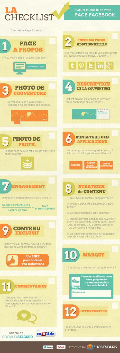 [ INFOGRAPHIE ] Evaluer la qualité de votre page Facebook | Réseaux Sociaux et pouvoir d'influence | Scoop.it