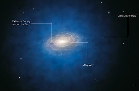 Serious Blow to Dark Matter Theories? | KurzweilAI | Cosmology-1 | Scoop.it