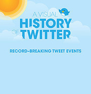 A Visual History Of Twitter [Infographic] | Tracking Transmedia | Scoop.it