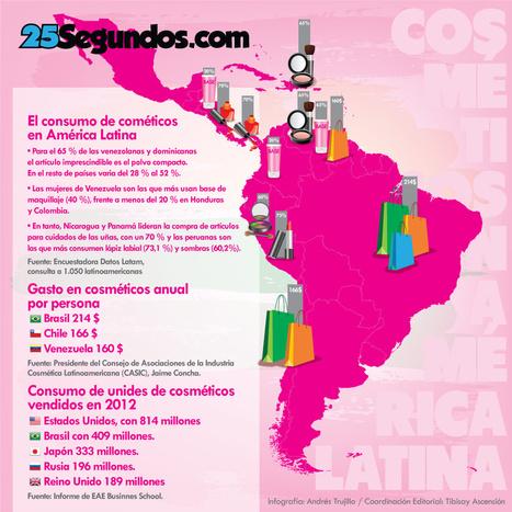 Consumo de Cosméticos en América Latina :: 25 Segundos   make up   Scoop.it