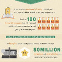 Gaming is good for you infographic by @FrugalDad: http://j.mp/10J6STF - via @thinkgeek | 21st century school | Scoop.it
