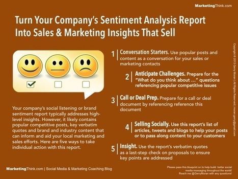 Using A Sentiment Analysis Report To Be A Better Sales Exec & Marketer | Business 2 Community | Digital-News on Scoop.it today | Scoop.it