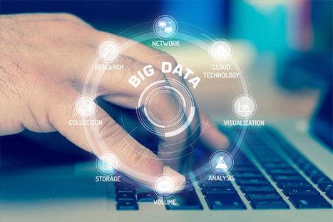 HR's Future is Big Data | Employee Engagement - Hppy Scoop | Scoop.it