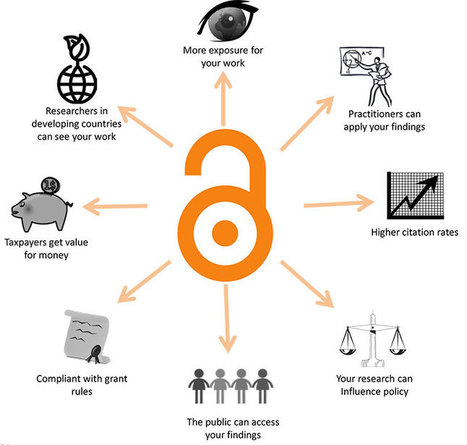 An introduction to open access | Jisc | Opening up education | Scoop.it
