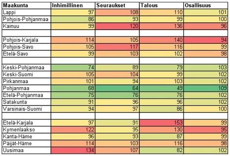 Huono-osaisuus ja hyvinvointi: Huono-osaisuus ja osallisuus maakunnissa - Kuntaelämää | Hyvinvointi | Scoop.it