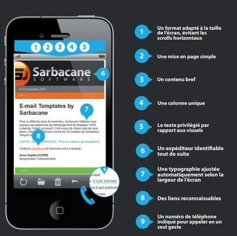 E-mailing et Mobile : conseils | Blog Web marketing - Veille emarketing | Formation Webmarketing | Scoop.it