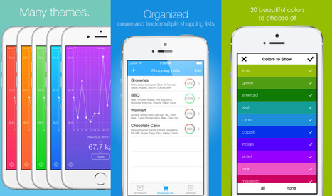 7 awesome paid iPhone apps that are free for a limited time (huge $66 value!) | The Perfect Storm Team Mobile | Scoop.it