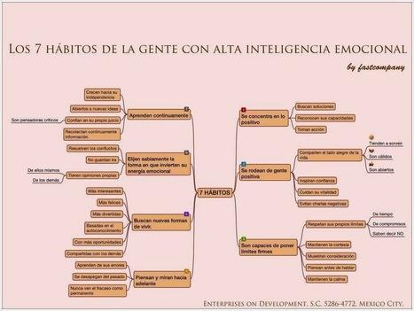 Crea y aprende con Laura: Los 7 hábitos de la gente con Inteligencia Emocional. Mapa mental | Educació a l'escola | Scoop.it