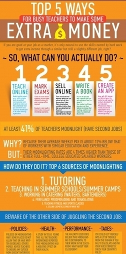 How Teachers Can Earn Extra Money – Infographic | colinfergusonce | Scoop.it