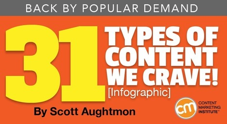 Thirty-one types of content we crave [Infographic] | INTRODUCTION TO THE SOCIAL SCIENCES DIGITAL TEXTBOOK(PSYCHOLOGY-ECONOMICS-SOCIOLOGY):MIKE BUSARELLO | Scoop.it