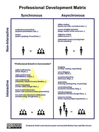 Why attend ELT conferences? Professional development | TELT | Scoop.it