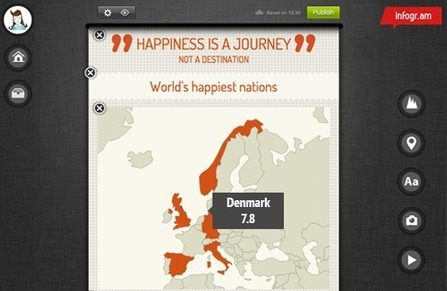 Create infographics & online charts | infogr.am | Periodismo ciudadano | Scoop.it