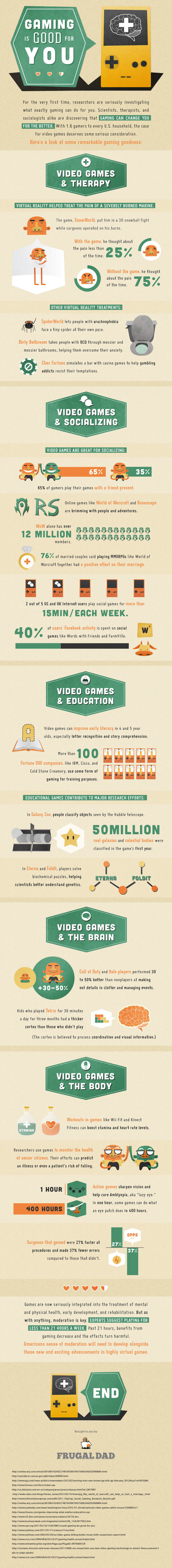 #Gaming is Good for You (Infographic) | Frugal Dad | #games | Technology in the Classroom | Scoop.it