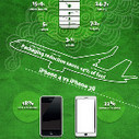 How EcoFriendly is the iPhone   Barefoot Leadership   Scoop.it