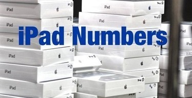 Latest iPad Numbers from Apple's Q3 Earnings Call | Is the iPad a revolution? | Scoop.it