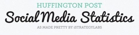 [Infographie] Médias sociaux : les chiffres marquants de l'année 2012 | Sphère des Médias Sociaux | Scoop.it