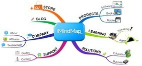 ThinkBuzan - Register for your FREE iMindMap Account today | ma mémoire externe - mindmapping | Scoop.it
