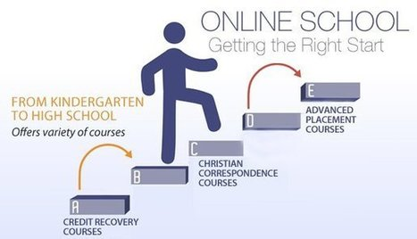 Online School - A Right Start for your Success | Forest Trail Academy | LinkedIn | Online High School courses | Scoop.it