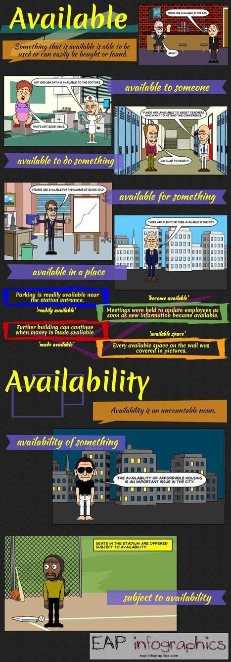 Teaching academic vocabulary: a guide for beginners | EAP Infographics | Skolbiblioteket och lärande | Scoop.it
