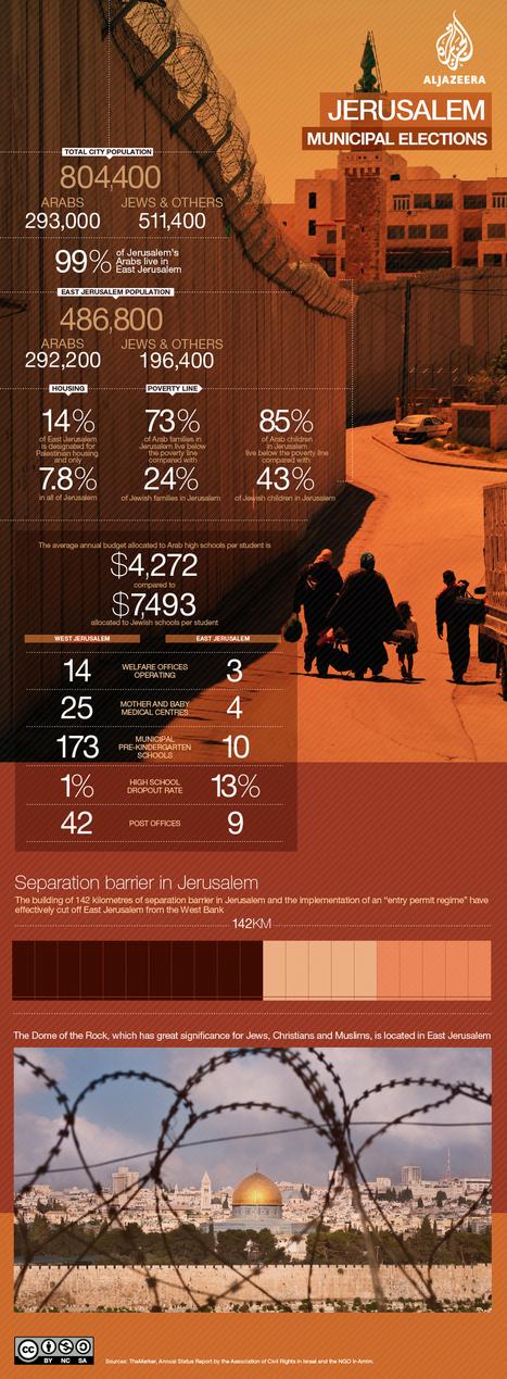 Infographic: Jerusalem's contested vote   Jerusalem   Scoop.it