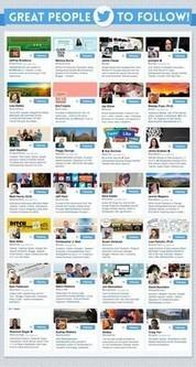 Ideas on T&L Live @ ISTE's site | Edtech PK-12 | Scoop.it