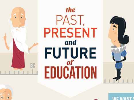 A Brief History Of Education | 1:1 Instructional Technology for Educating Digital Natives | Scoop.it