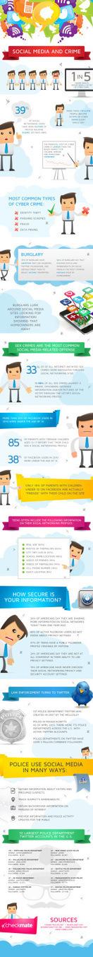 Redes Sociales y delitos #infografia #infographic #socialmedia   Delitos Informáticos   Scoop.it