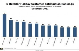 Amazon Tops Holiday E-Retail Customer Satisfaction Index, Again | Around Retail | Scoop.it