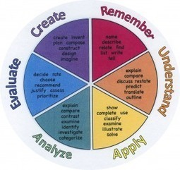 Bloom's Revised Taxonomy – More Than English: Teaching Language and Content | Shift to CCS | Scoop.it